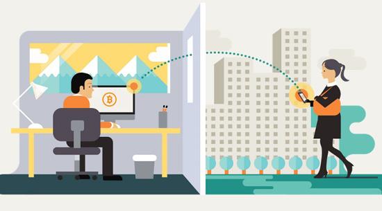 VPN برای بیت کوین