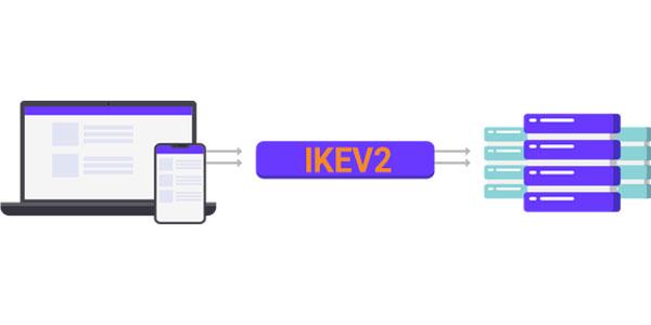 رمزنگاری ikev2